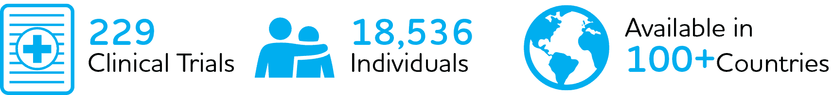 229 Clinical Trials 18,536 Individuals 100+ Countries